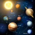 Солнечная система (ширина: 4000 см, высота: 2800 см, количество полос: 4)